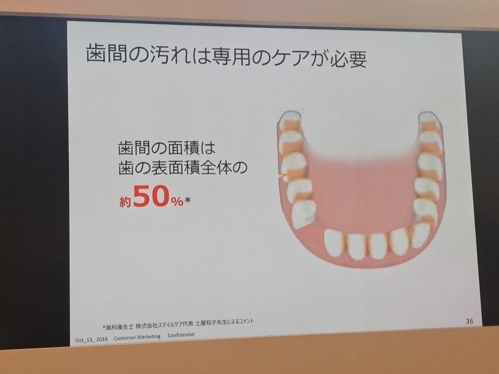 歯間の汚れ