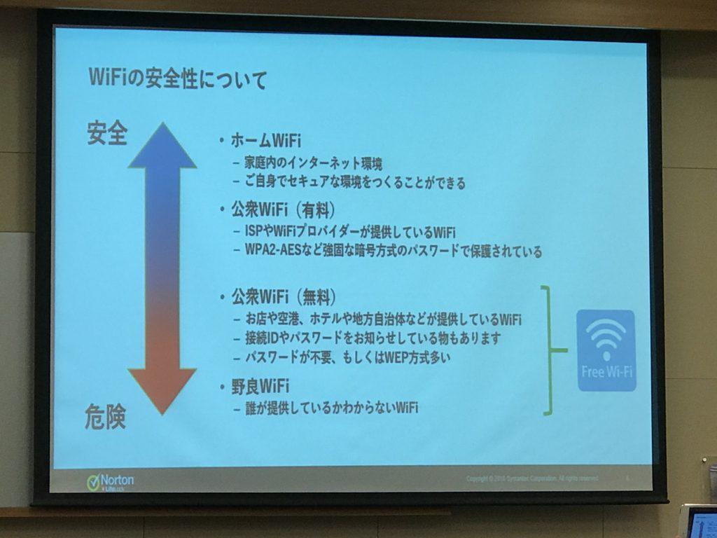 Wi-Fiの種類とリスク